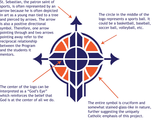 Details of logo